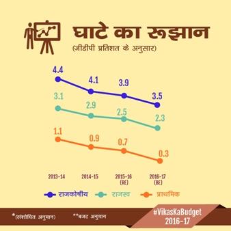 गत वर्ष (2012-13) की तुलना में वर्तमान खरीफ मौसम (2013-14) में प्रमुख फसलों का उत्पादन अधिक हो सकता है। इस रेखा चित्र के तुलनात्मनक अध्यवयन से गत वर्ष और वर्तमान वर्ष के लिए प्रमुख खरीफ खाद्यान्न  के पहले अग्रिम अनुमान का विवरण मिलता है।