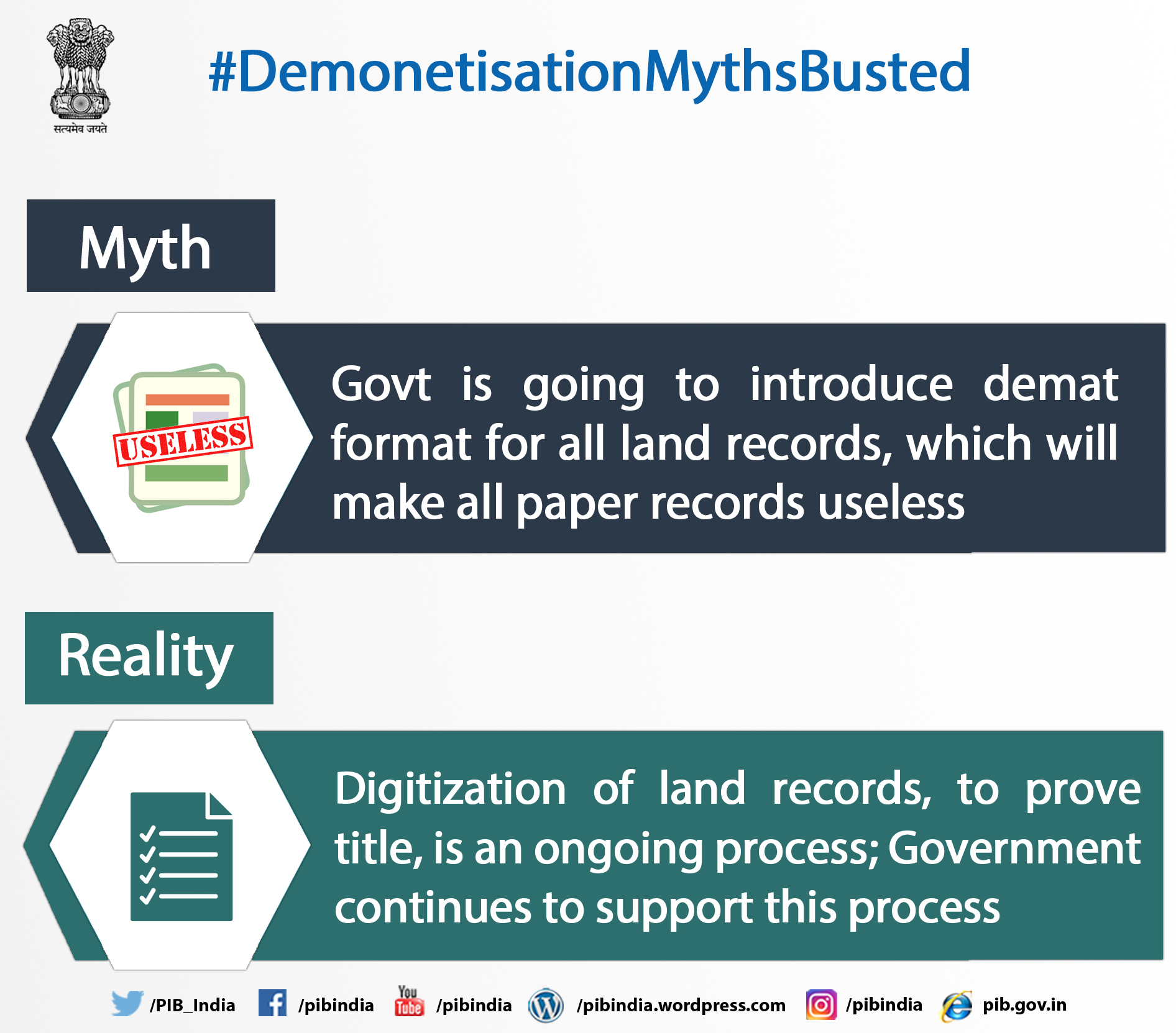 Govt is going to introduce  demat format for all land records, whick will make all paper records useless