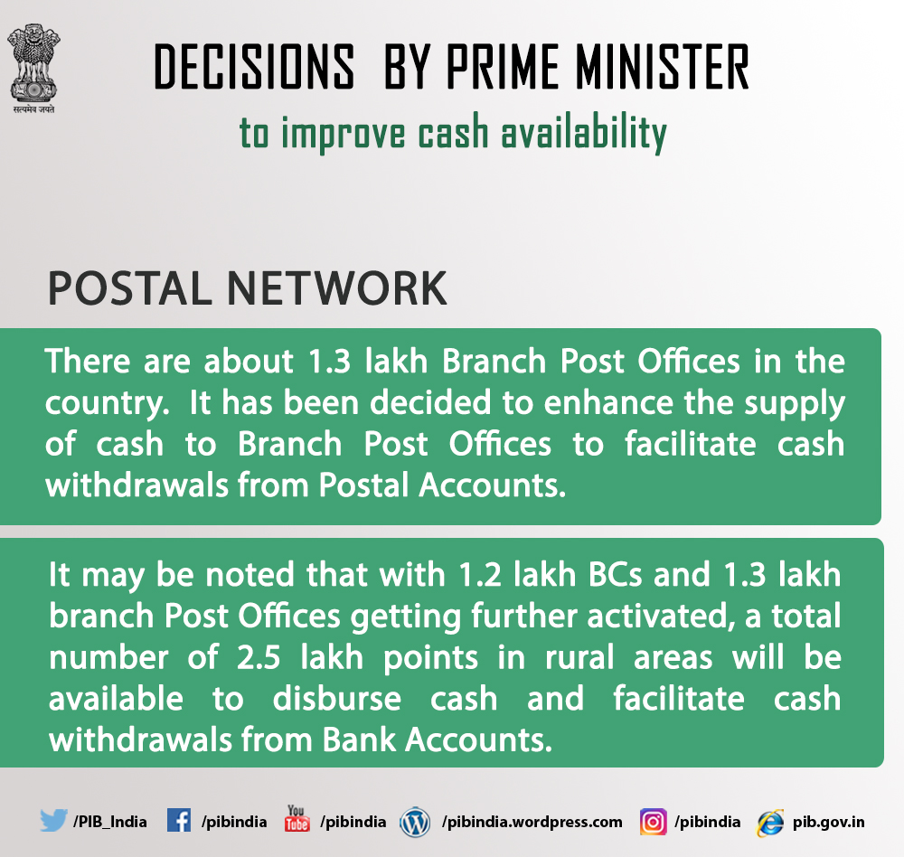 Decisions by Prime Minister to improve cash availability : Postal  Network