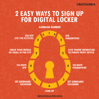 2 Easy ways to Sign up for Digital Locker