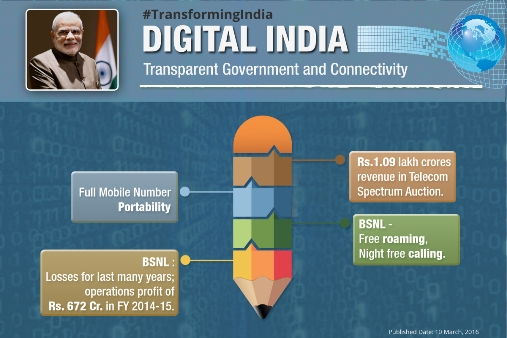 Digital India Transparents Government and Connectivity