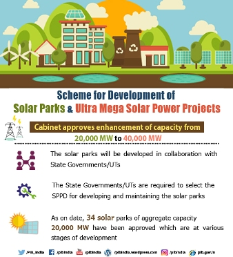 Scheme for Development of Solar Parks & Ultra Mega Solar Power Projects
