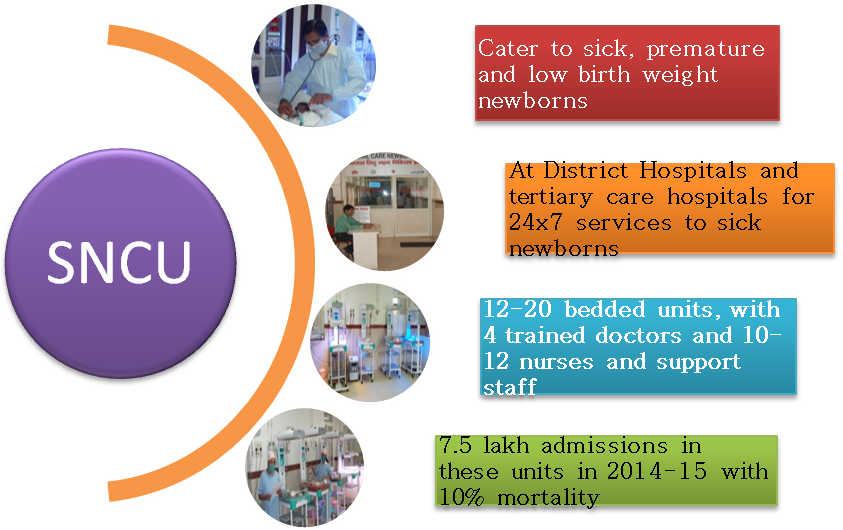Ministry of Health and Family Welfare Notable Achievements