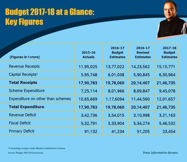 budget-at-a-glance-key-figure1.jpg