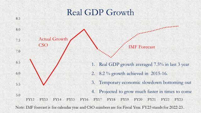 Strong Macro-Economic Fundamentals And Reforms for Sustained